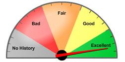 excellent-credit-chart
